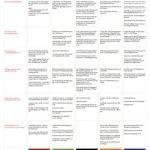 PDF mit Antworten zu Fragen der Pflegenden in Bezug auf Pflege und Fachpflege